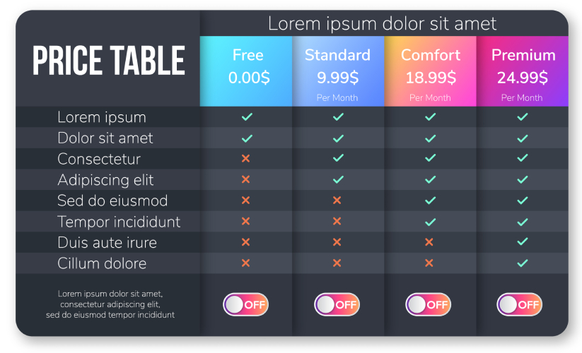 crear un sitio web con un comparador de precios